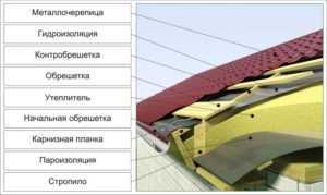металлочерепицу купить в Севастополе